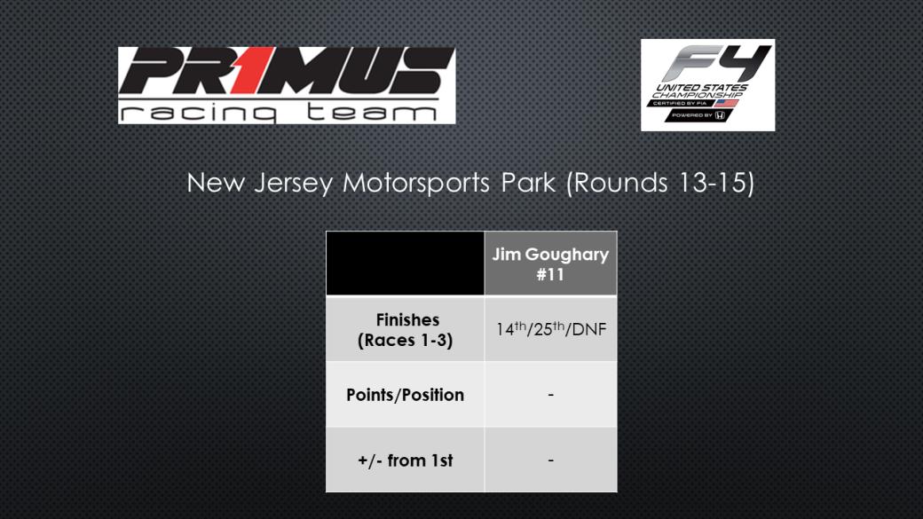 NJMP - Races 13-15.png